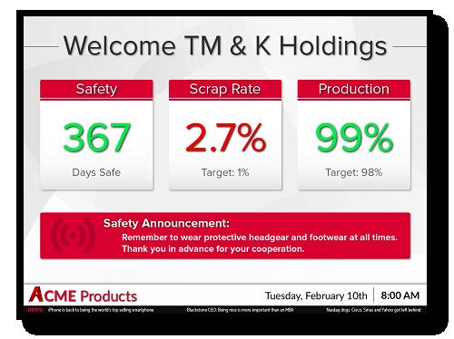 kpi display for manufacturers